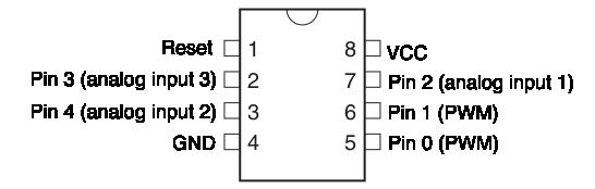 ATtiny45/85引脚图